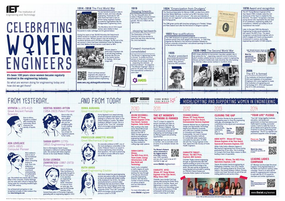 Women in engineeirng poster